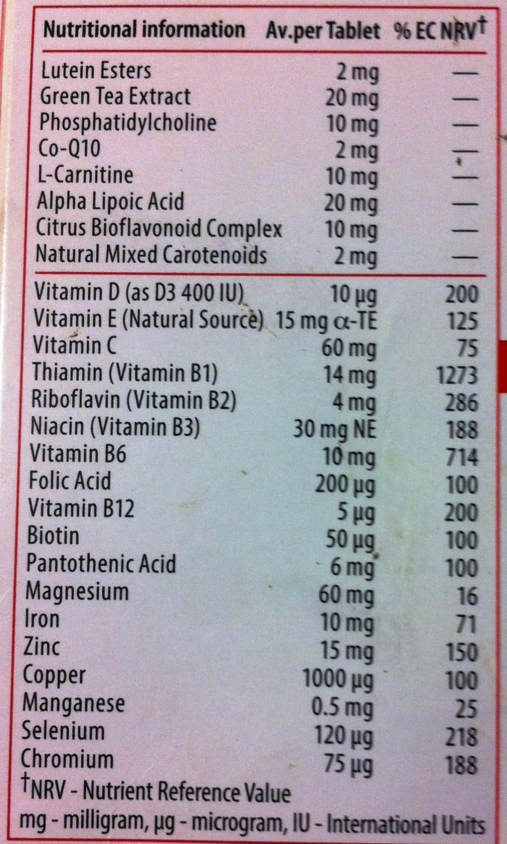Supplement labels - let the buyer beware! NutriShield Multi Vitamins and Minerals