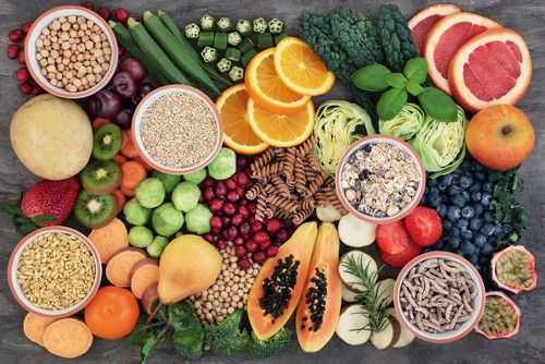 What's the environmental impact of your diet? NutriShield Multi Vitamins and Minerals